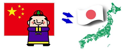 中国⇒日本