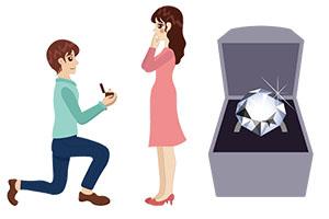 婚約指輪お返しは必要?