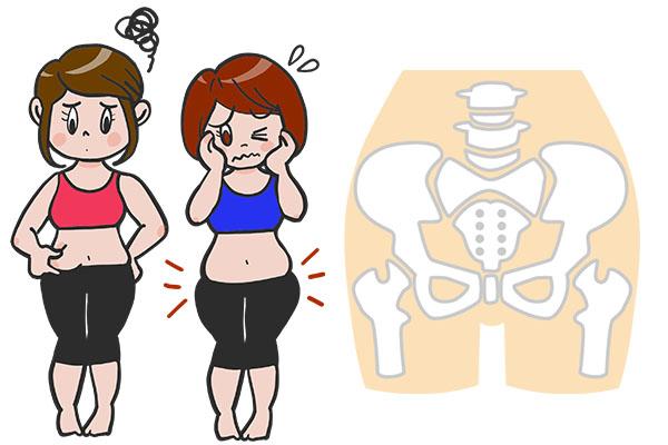 下半身太り 原因 骨盤