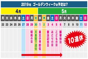 2019ゴールデンウィーク10連休